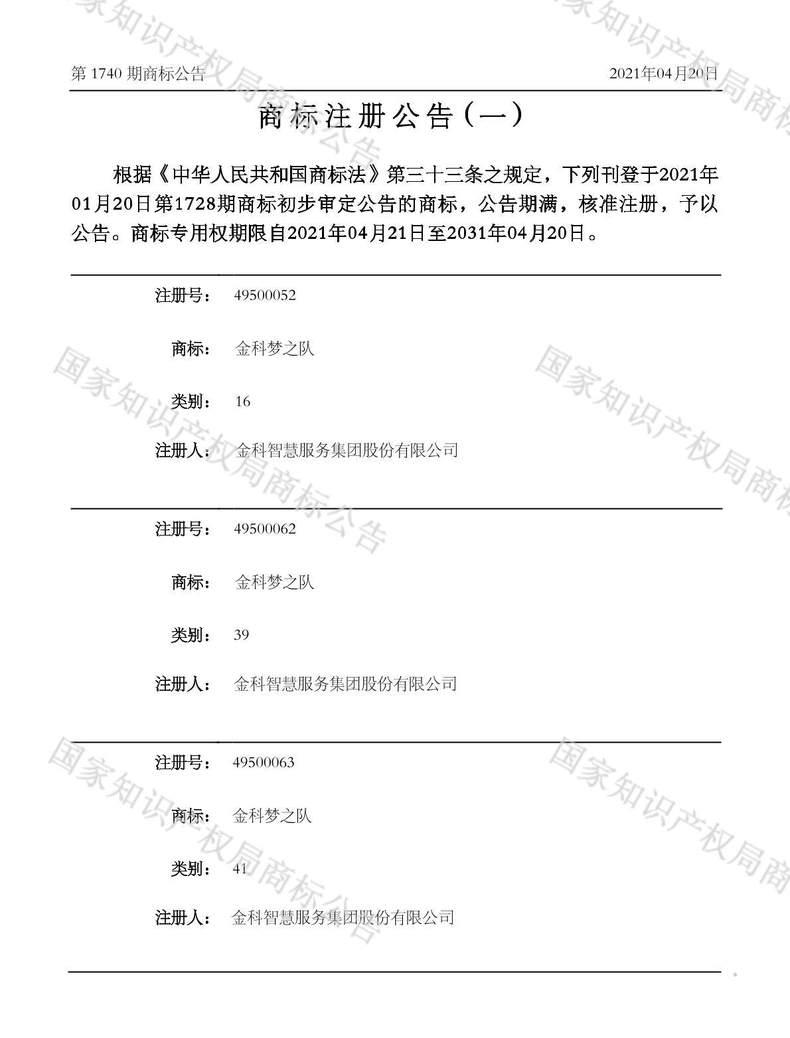 金科梦之队商标注册公告(一)