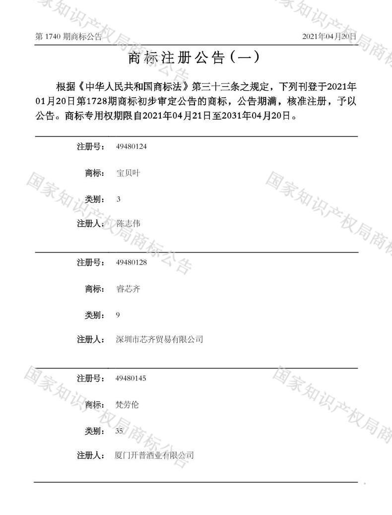 宝贝叶商标注册公告(一)