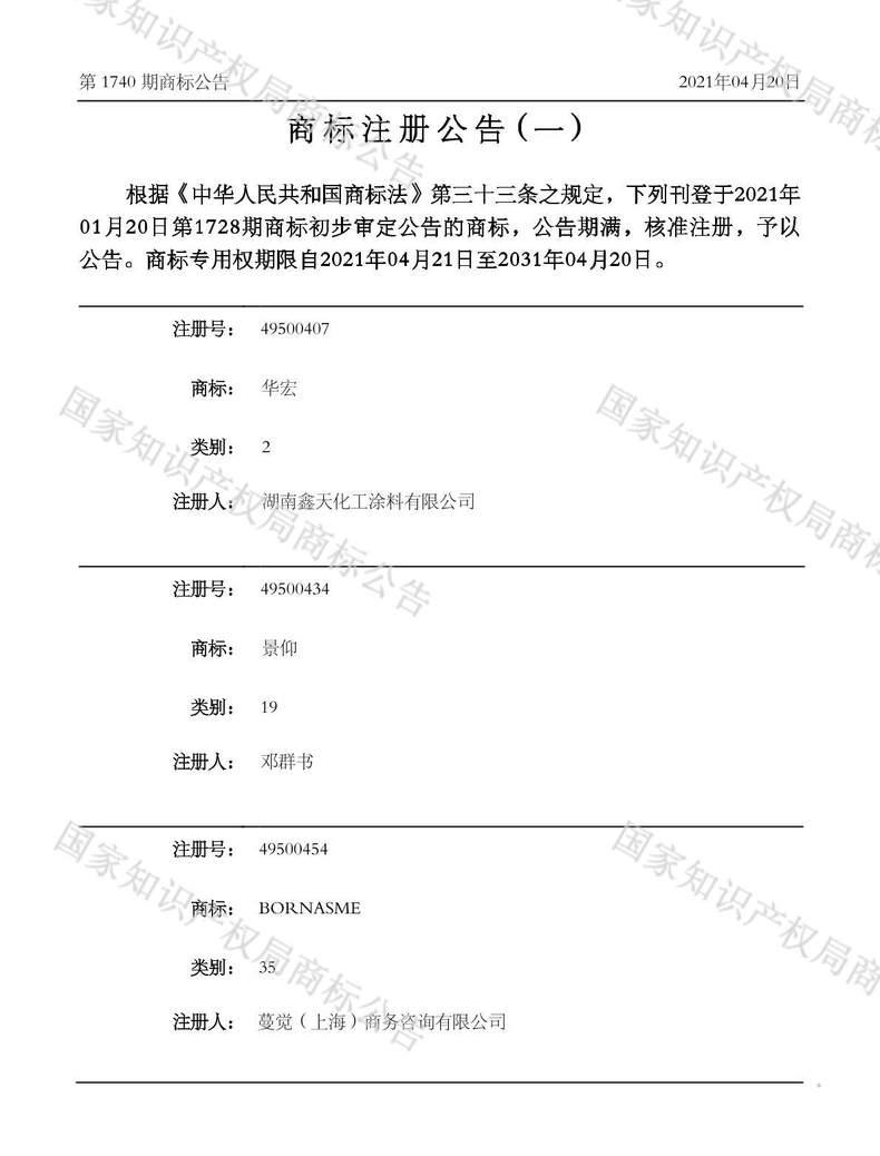 景仰商标注册公告(一)